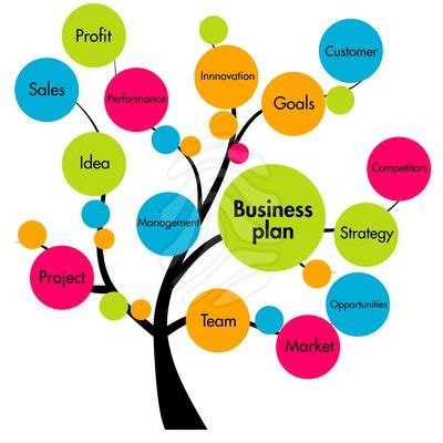 Business Plan Writing Services By Professional Writers